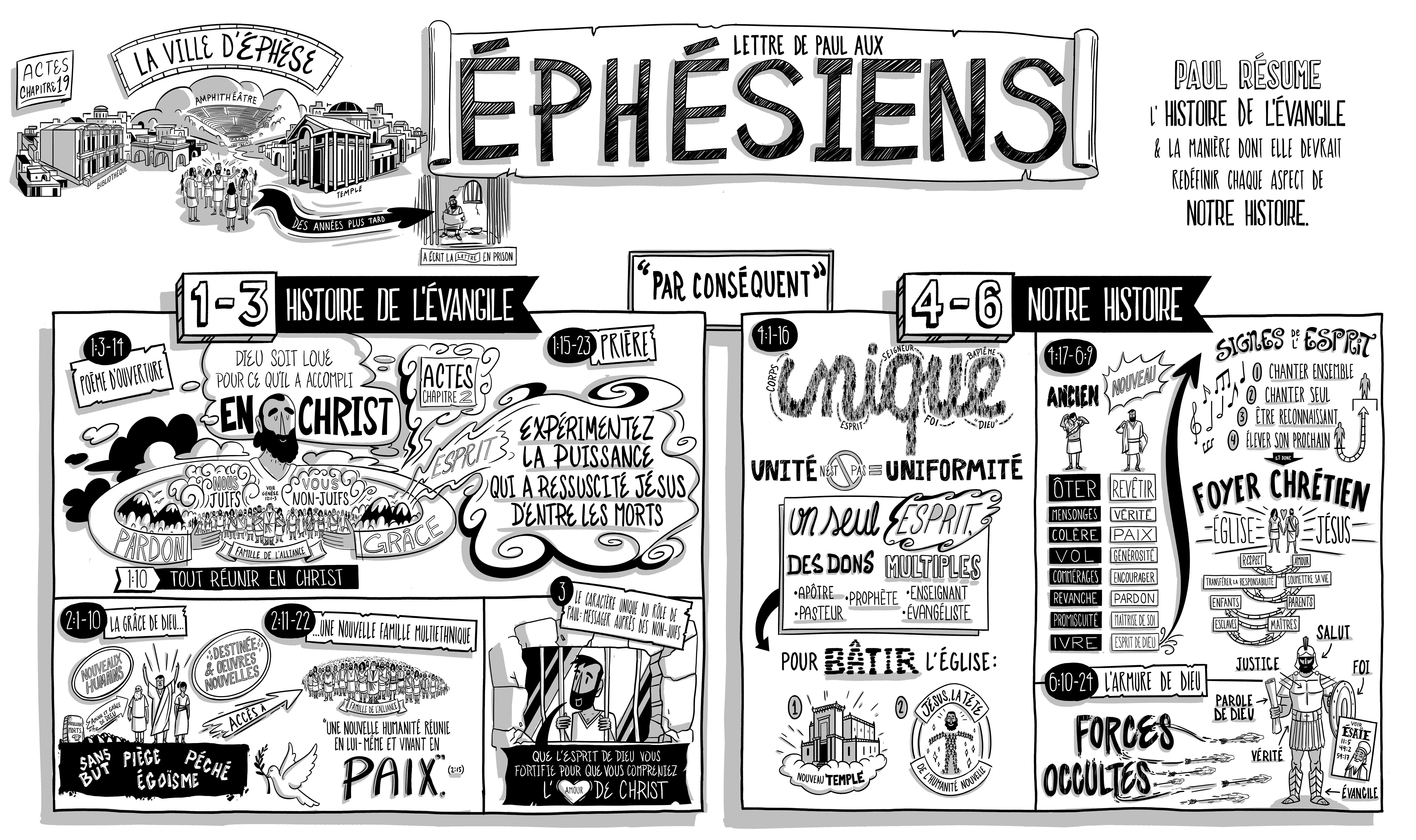 Topbible Lire Et Ecouter La Bible En Ligne Gratuitement Dans 11 Versions Differentes Topchretien